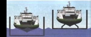galangan kapal