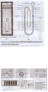 termometer 1